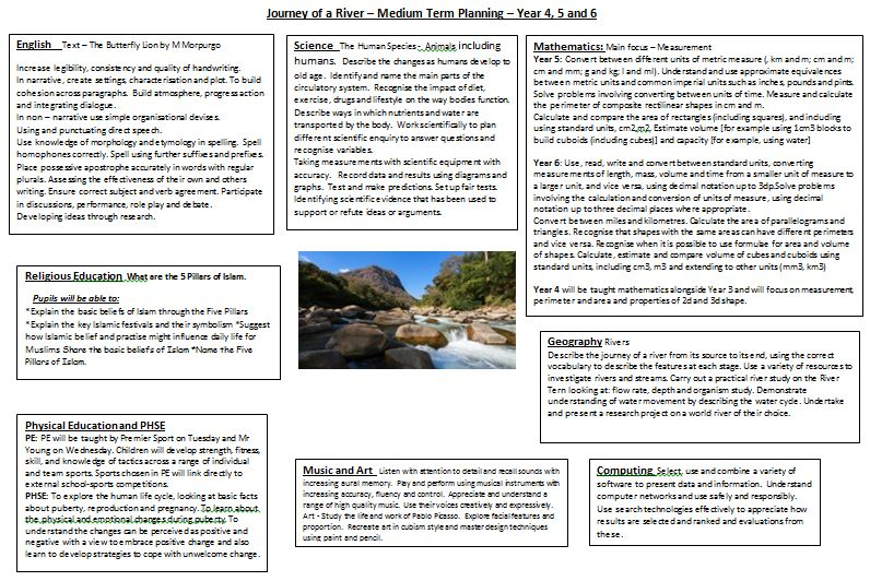 Journey Of A River Medium Term Plan Summer 2018 completed.docx snipped